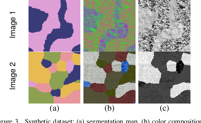 Figure 3 for Matrix cofactorization for joint spatial-spectral unmixing of hyperspectral images
