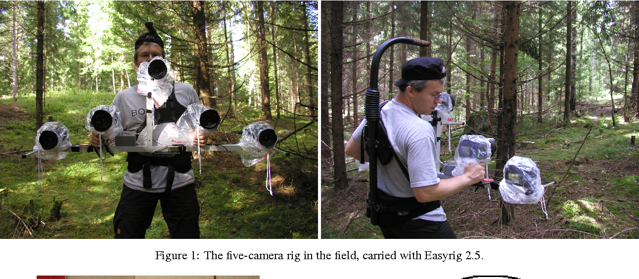 Estimation Of Tree Stem Attributes Using Terrestrial Photogrammetry