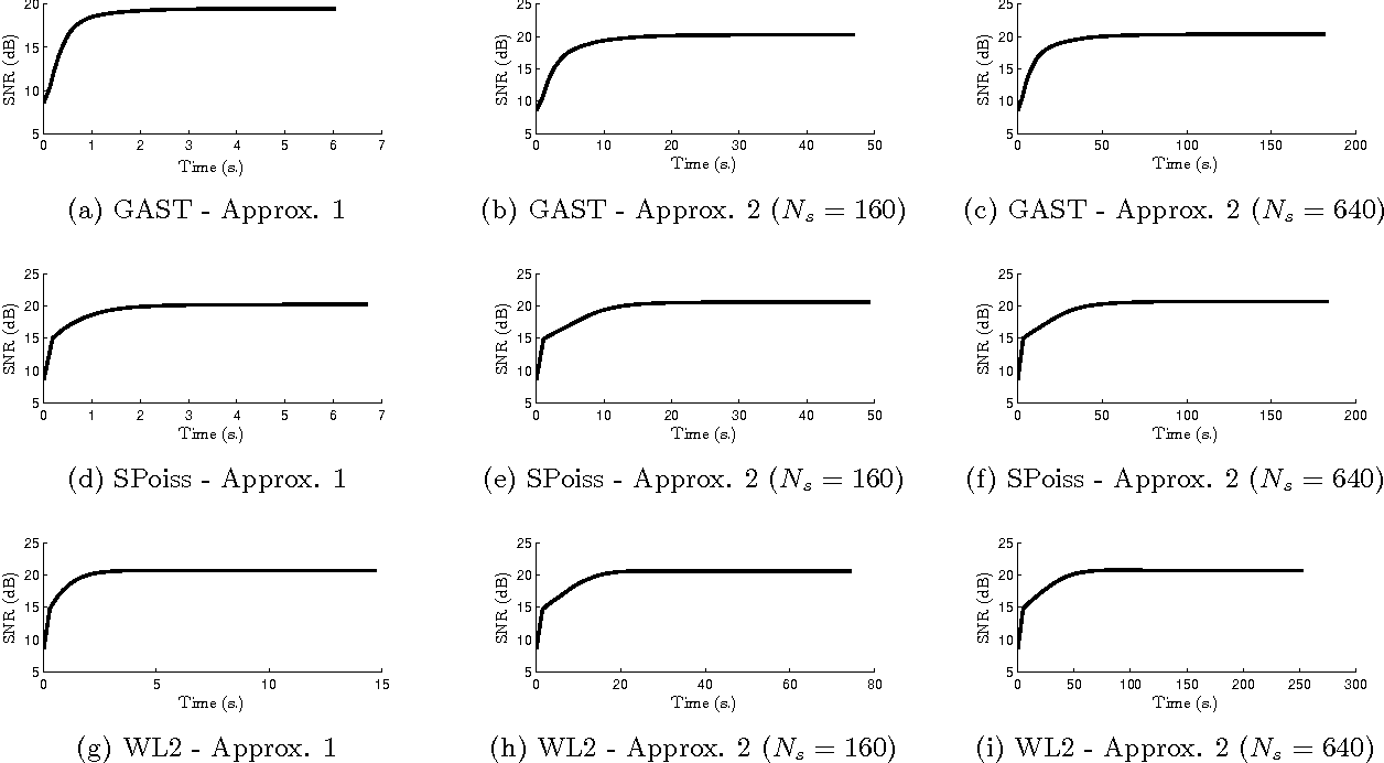 Figure 4 for A Variational Bayesian Approach for Image Restoration. Application to Image Deblurring with Poisson-Gaussian Noise