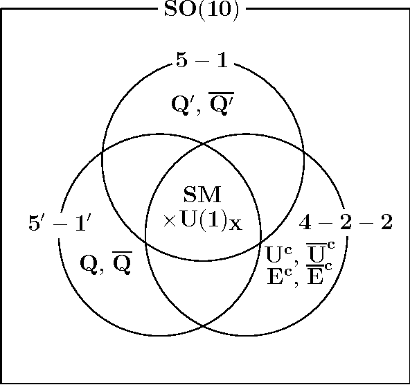 Figure 1 From Low Energy Consequences Of Five Dimensional So 10