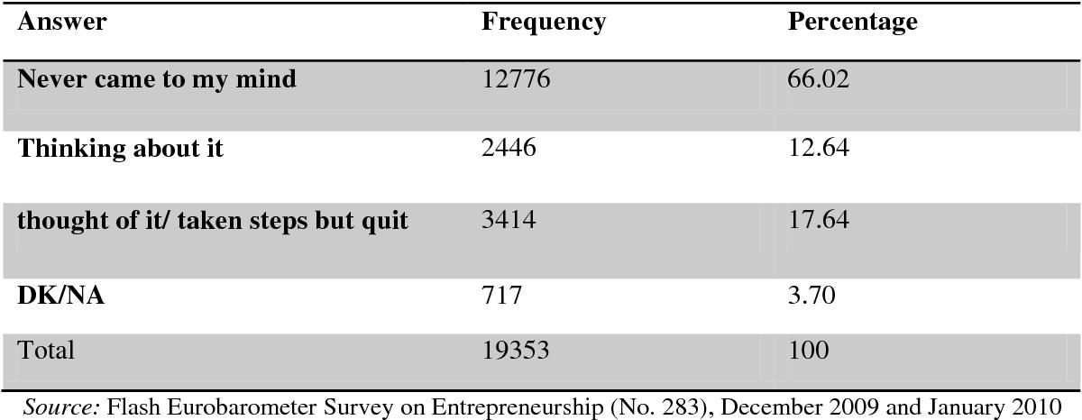 PDF] Characteristics of the Social entrepreneur: a