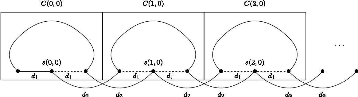Fig. 2. An almost entirely respectful Hamiltonian cycle.