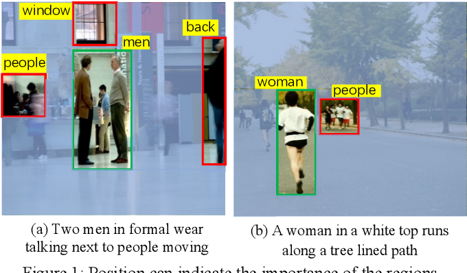 Figure 1 for Position Focused Attention Network for Image-Text Matching