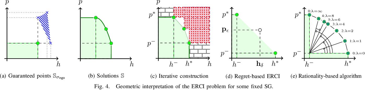 Figure 4 for Entropy-Guided Control Improvisation