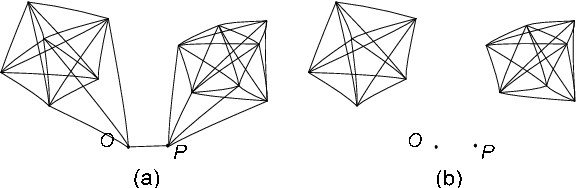 Fig. 10 Near neighbor graph (a) and weighted shared near neighbor graph (b)