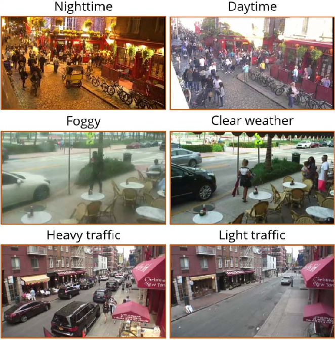 Figure 1 for Large-Scale Object Detection of Images from Network Cameras in Variable Ambient Lighting Conditions