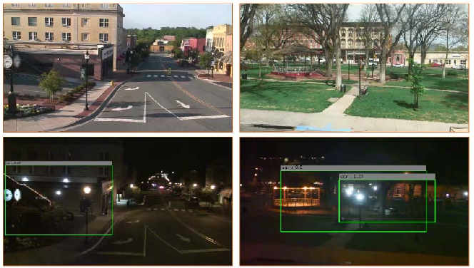 Figure 3 for Large-Scale Object Detection of Images from Network Cameras in Variable Ambient Lighting Conditions