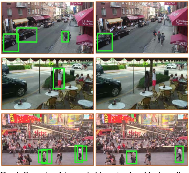 Figure 4 for Large-Scale Object Detection of Images from Network Cameras in Variable Ambient Lighting Conditions
