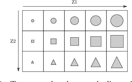 Figure 1 for Learning Optimal Conditional Priors For Disentangled Representations