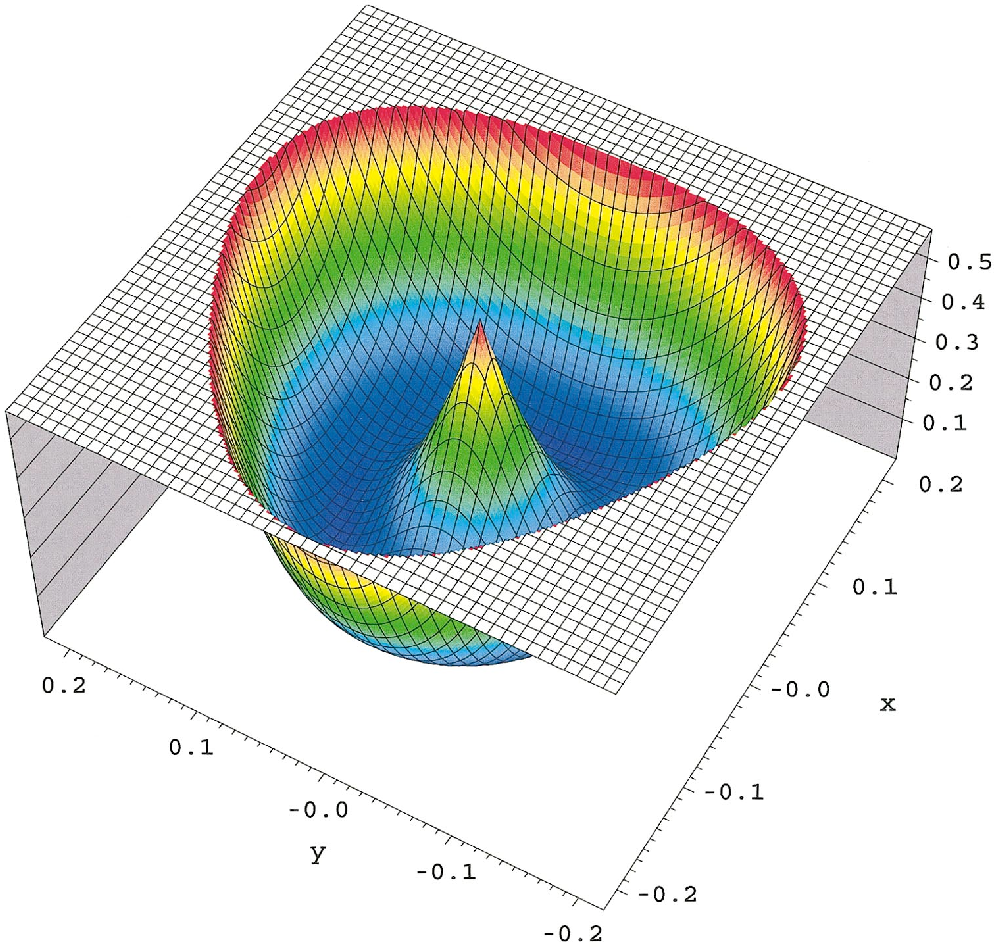 Figure 1 from An accurate potential energy surface for the ground