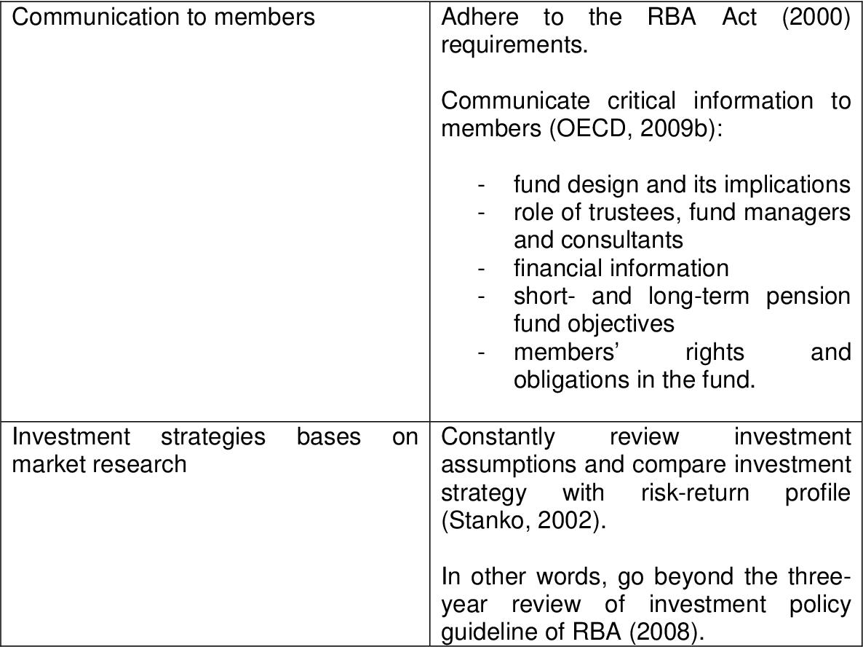 PDF] Strategies to Improve Pension Fund Efficiency in Kenya