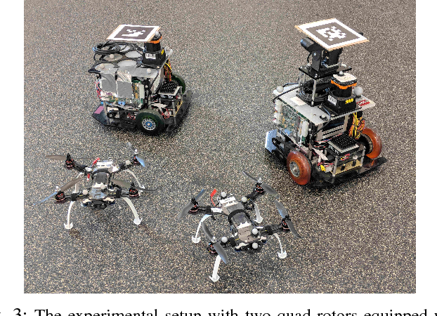 Figure 3 for Resilient Active Information Gathering with Mobile Robots