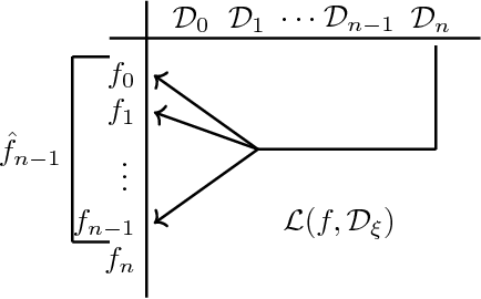 Figure 3 for Playing the Game of Universal Adversarial Perturbations