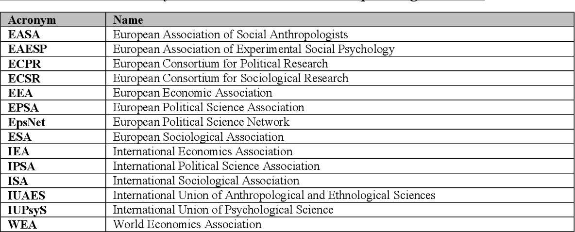 Table 5 from The Struggles for European Science  A