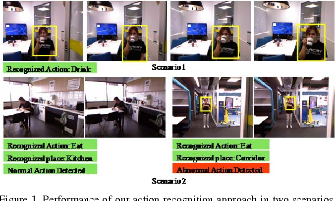 Figure 1 for Action Recognition: From Static Datasets to Moving Robots