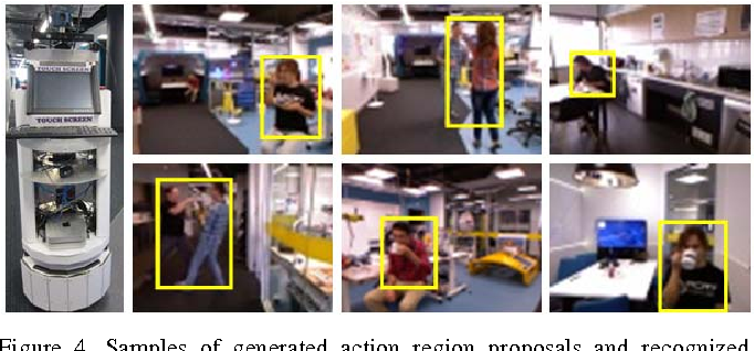 Figure 4 for Action Recognition: From Static Datasets to Moving Robots