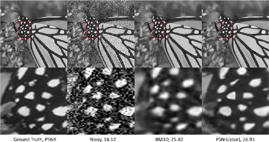 Figure 1 for Proximal Splitting Networks for Image Restoration