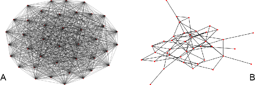 Figure 3 for Improved Learning in Evolution Strategies via Sparser Inter-Agent Network Topologies