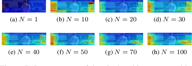 Figure 4 for Compositional Explanations for Image Classifiers