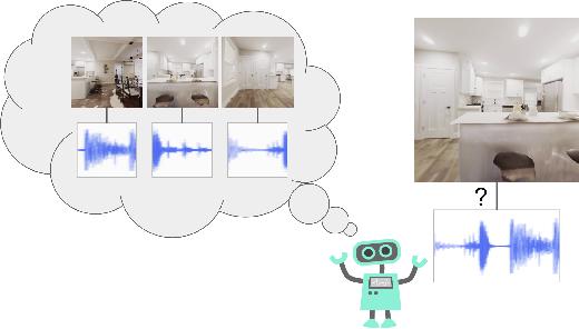 Figure 1 for See, Hear, Explore: Curiosity via Audio-Visual Association