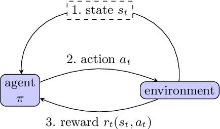 Figure 1 for TrojDRL: Trojan Attacks on Deep Reinforcement Learning Agents