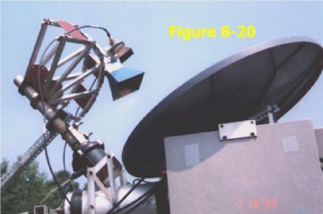 Figure 8-21 from Chapter 8 Periscope Antenna Systems Periscope