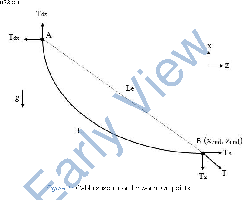 Kinematics and Statics Including Cable Sag for Large Cable ...
