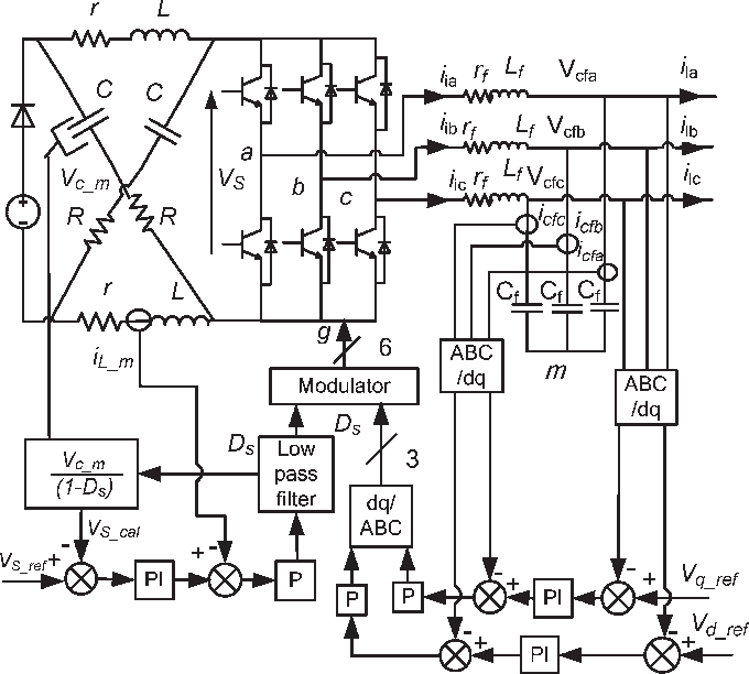 Development Of A Comprehensive Model And A Multiloop Controller For