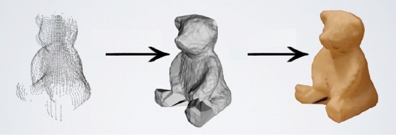 Figure 3 for An Effective Loss Function for Generating 3D Models from Single 2D Image without Rendering