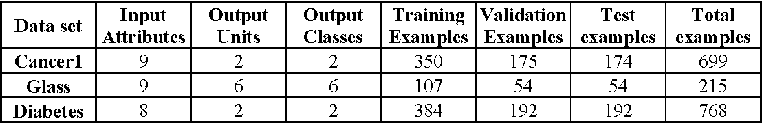 Figure 1 for Pattern Classification using Simplified Neural Networks