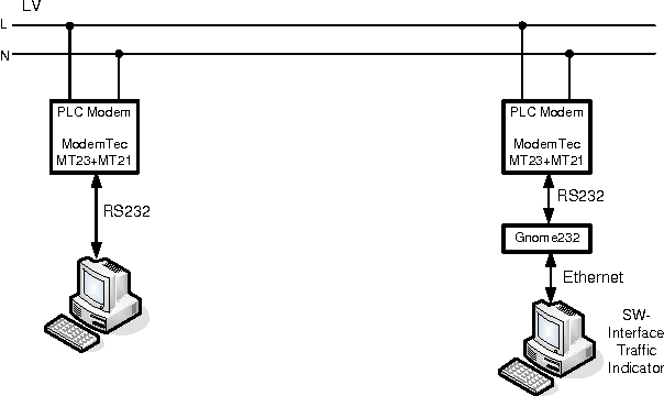 Figure 4 from Interference in data communication over narrow