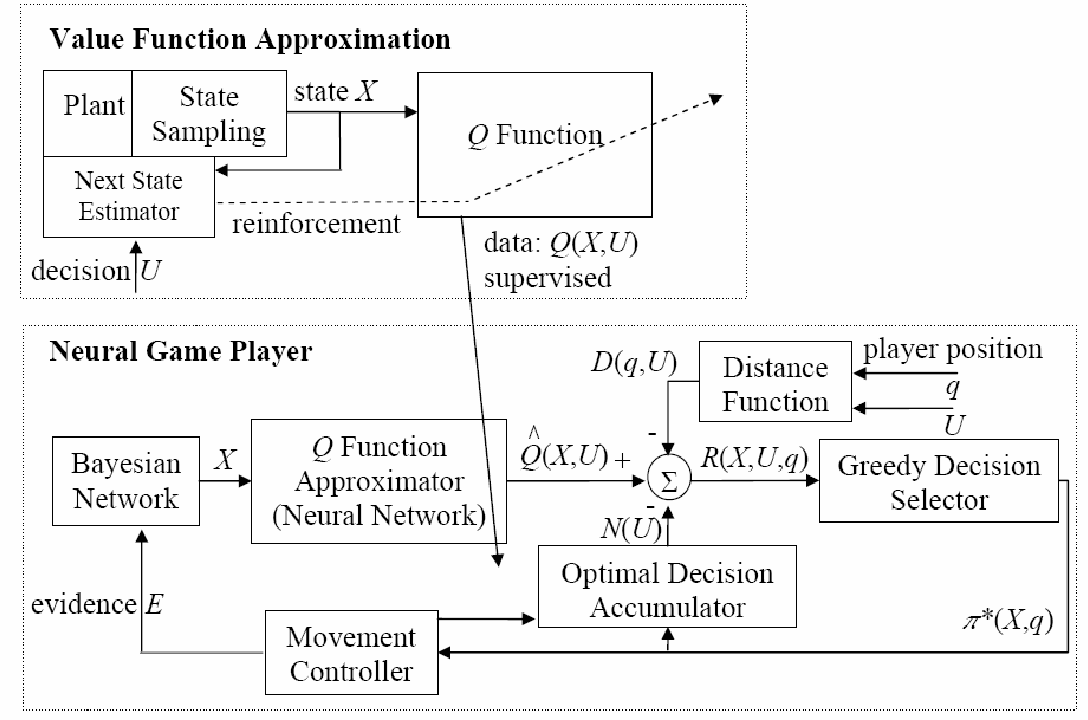 Figure 5 9 from Information-driven Sensor Path Planning and