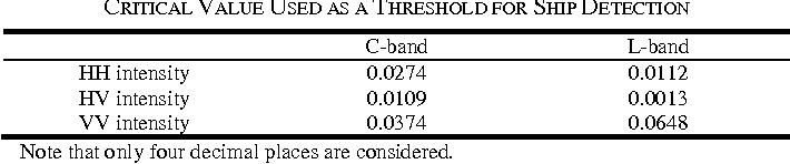 TABLE I CRITICAL VALUE USED AS A THRESHOLD FOR SHIP DETECTION