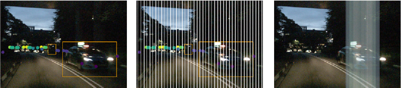 Figure 2 for YOdar: Uncertainty-based Sensor Fusion for Vehicle Detection with Camera and Radar Sensors