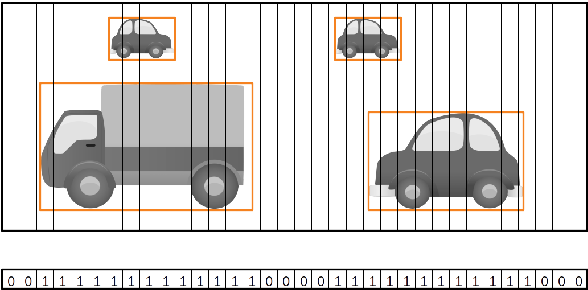 Figure 3 for YOdar: Uncertainty-based Sensor Fusion for Vehicle Detection with Camera and Radar Sensors