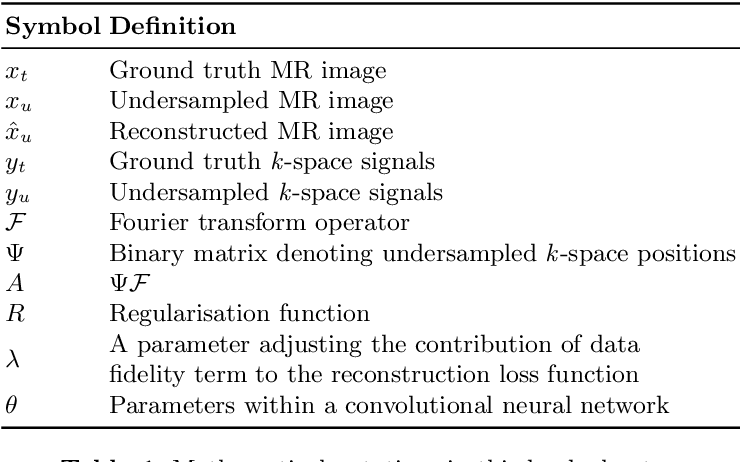 Figure 1 for Generative Adversarial Networks (GAN) Powered Fast Magnetic Resonance Imaging -- Mini Review, Comparison and Perspectives