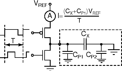 Fig. 1. Charge based capacitance measurement (CBCM) circuit.