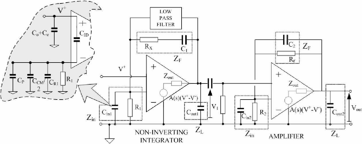 Figure 4 from Optimising high frequency integrator operation