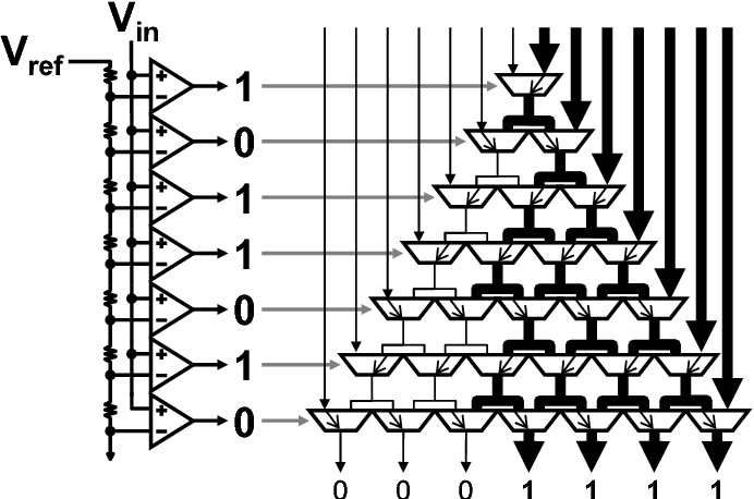 figure 2 from a multiplexer