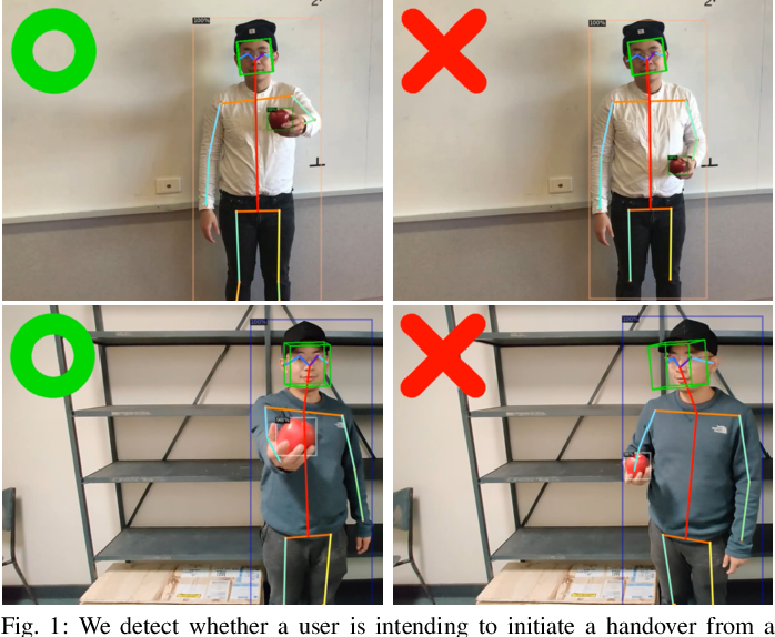 Figure 1 for Gesture Recognition for Initiating Human-to-Robot Handovers