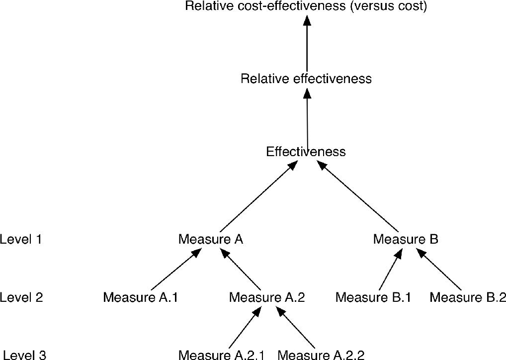 PDF] RAND's Portfolio Analysis Tool (PAT) - Semantic Scholar