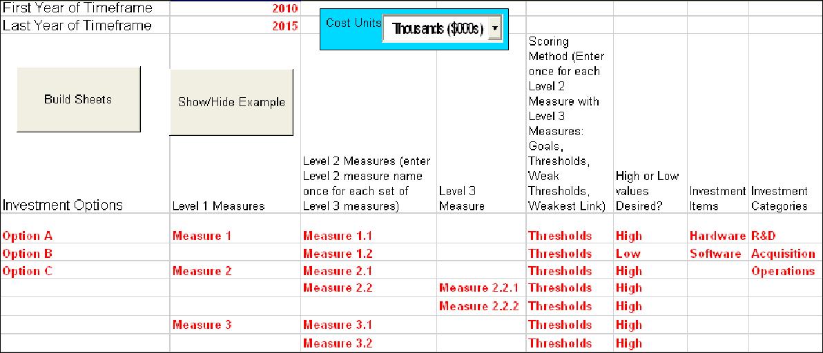 Figure 3 8 from RAND's Portfolio Analysis Tool (PAT) - Semantic Scholar