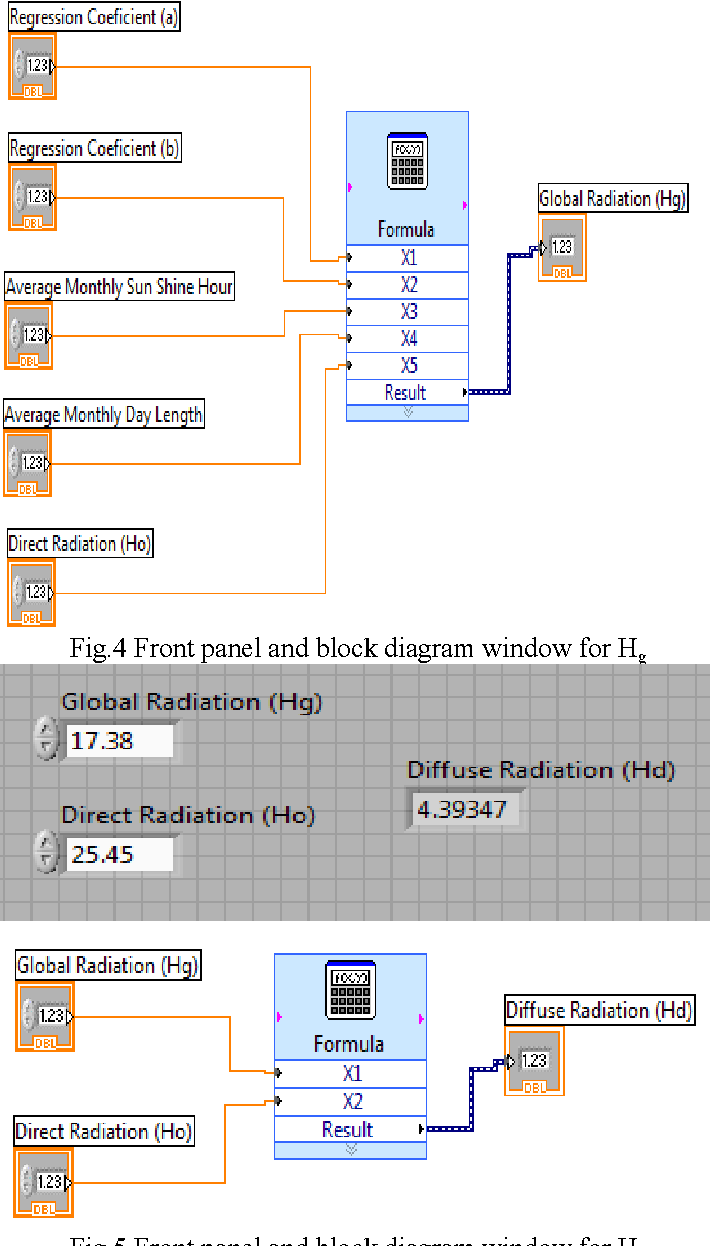 Estimating post conversion electrical energy from solar irradiance ...