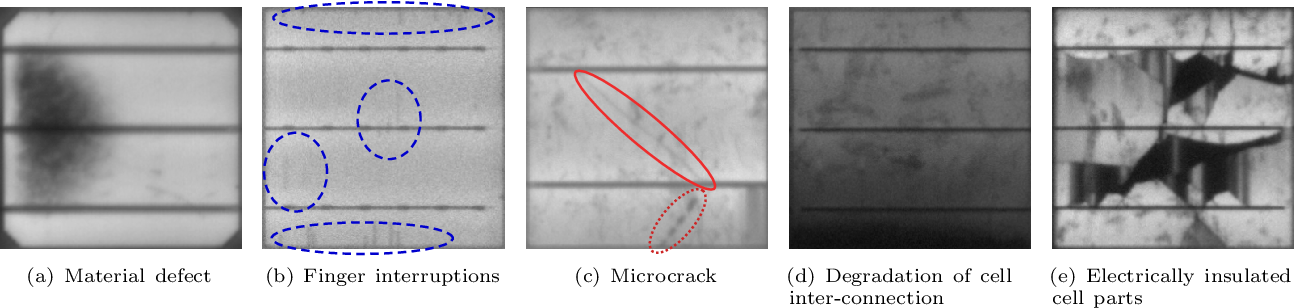 Figure 1 for Automatic Classification of Defective Photovoltaic Module Cells in Electroluminescence Images