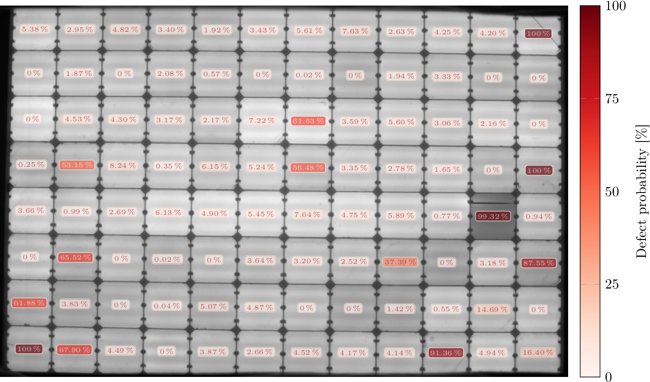 Figure 3 for Automatic Classification of Defective Photovoltaic Module Cells in Electroluminescence Images