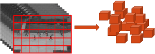 Figure 3 for Real-Time Anomaly Detection and Localization in Crowded Scenes