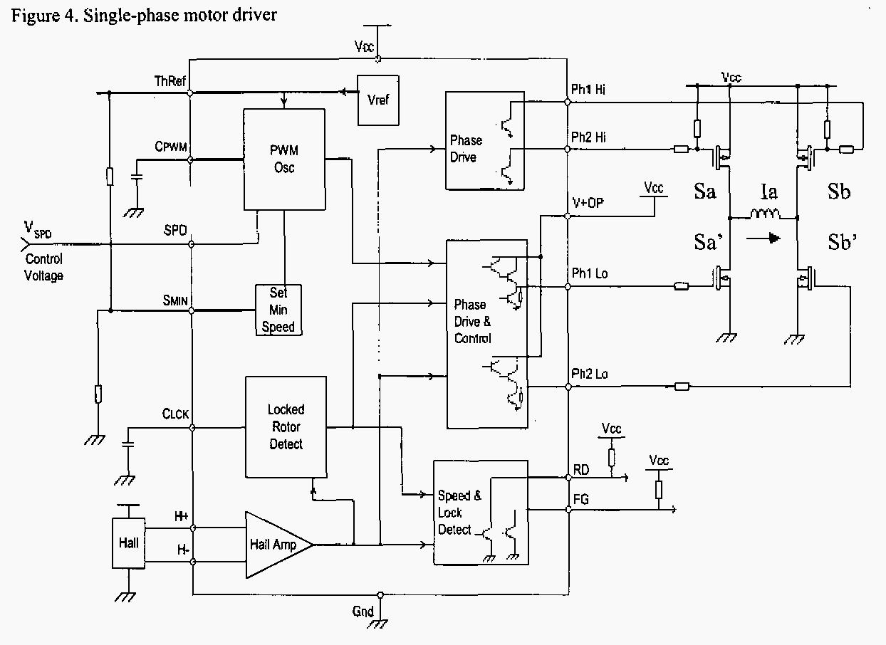 Computer Fan Control Semantic Scholar Schematic Of A Pulsewidth Modulator Pwm Controlling The Speed Figure 4