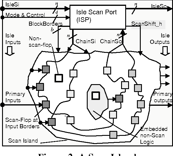Full Adder Ladder Diagram