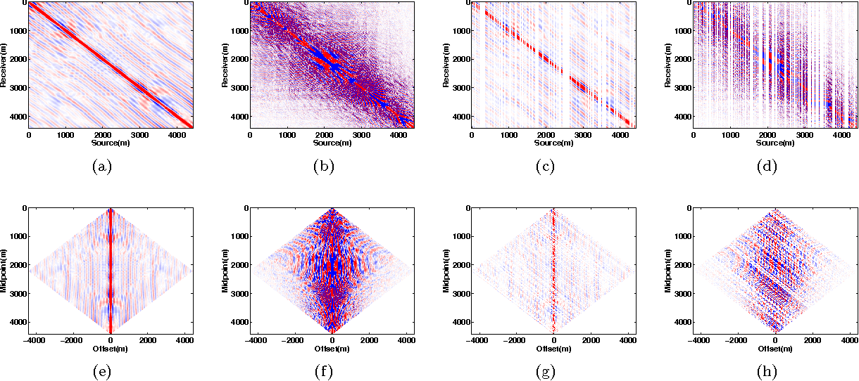 Figure 3 for Fast methods for denoising matrix completion formulations, with applications to robust seismic data interpolation