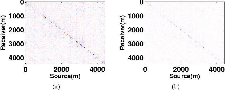 Figure 4 for Fast methods for denoising matrix completion formulations, with applications to robust seismic data interpolation